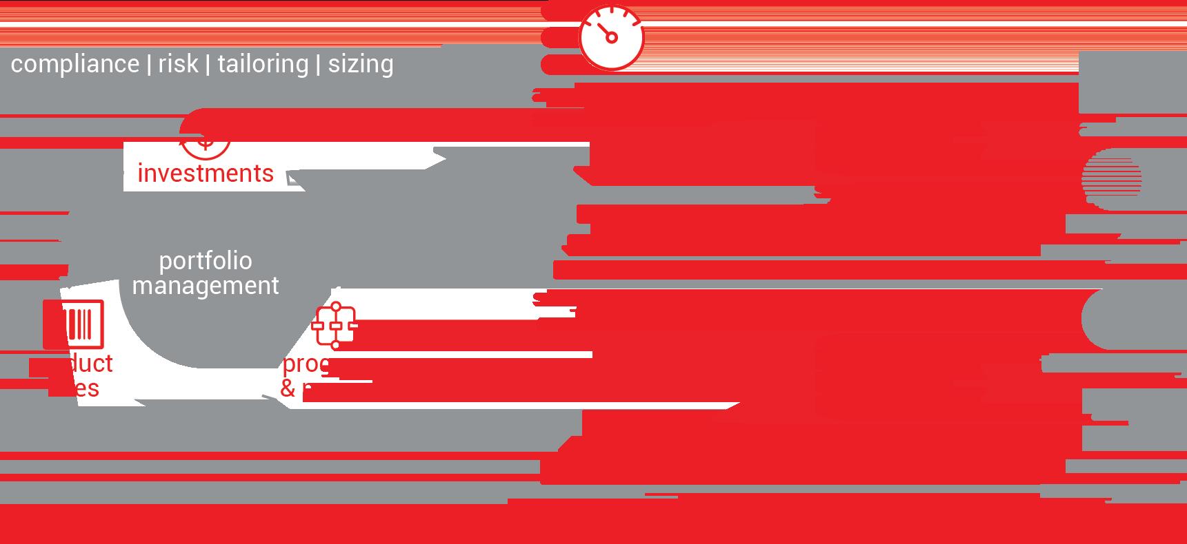 GxPrime diagram