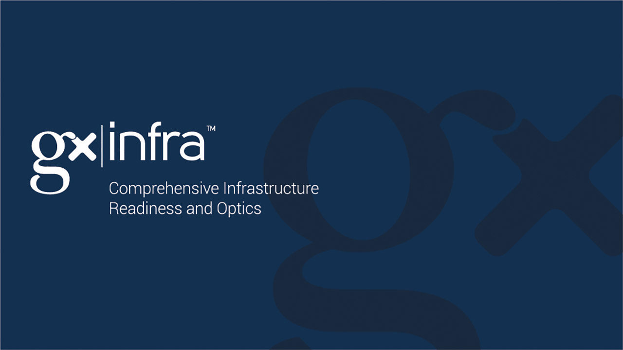 GxInfra - Comprehensive Infrastructure Readiness and Optics