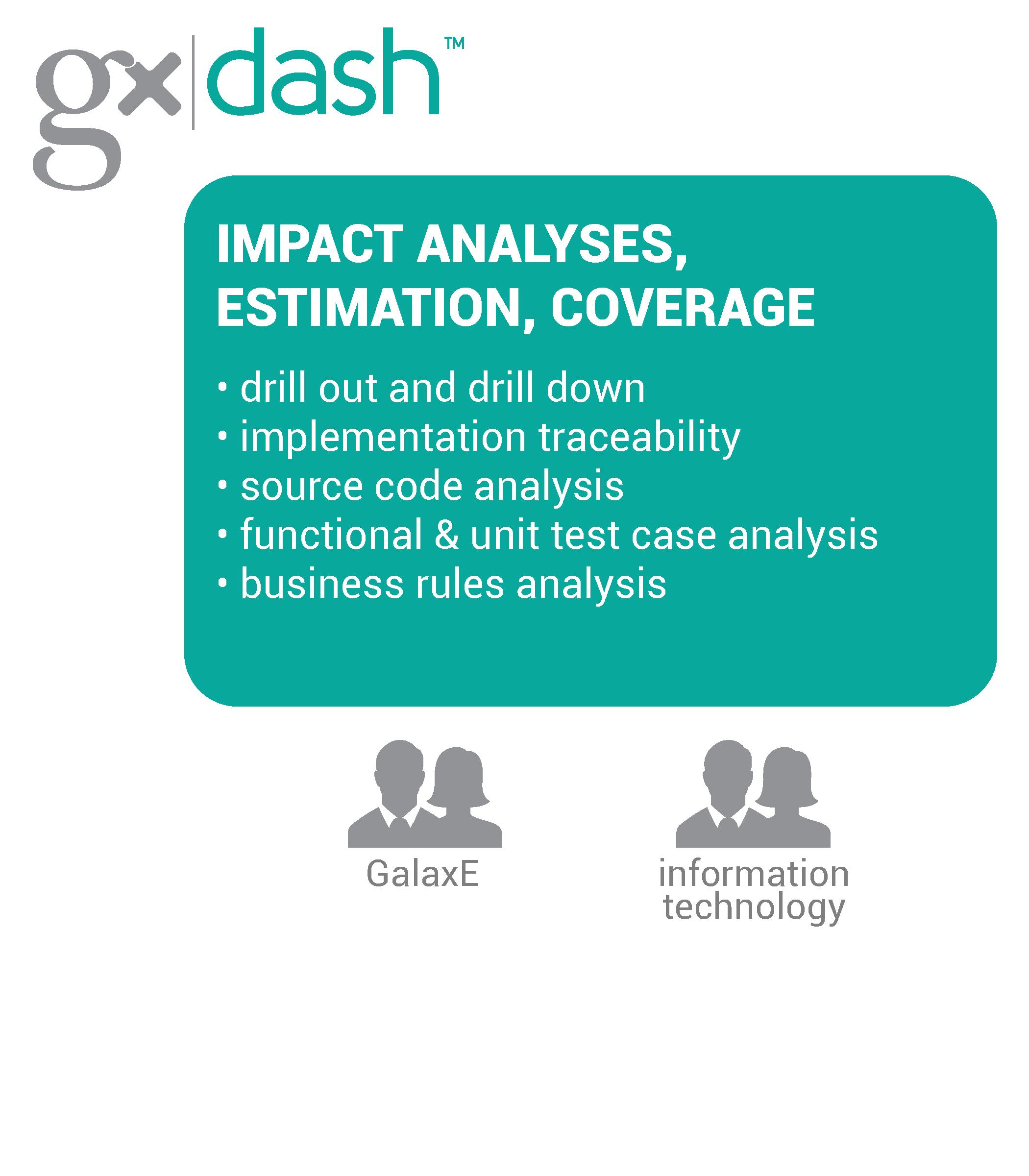 GxDash