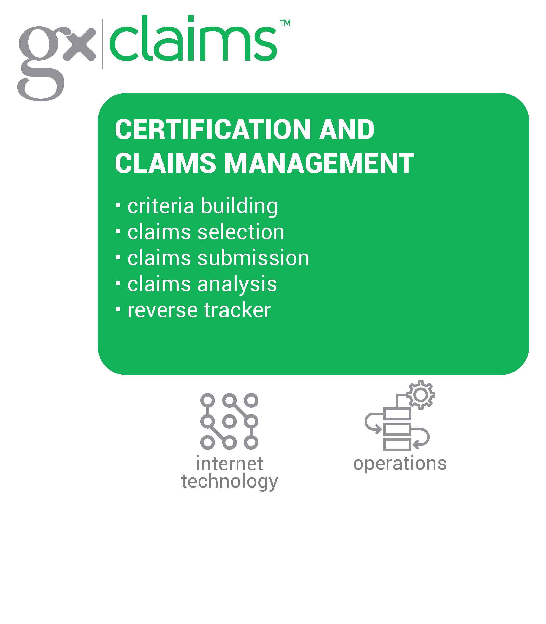 GxClaims Diagram